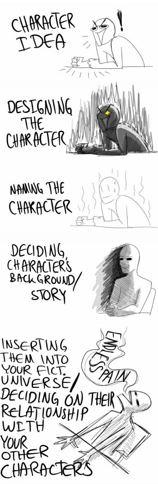 FF - Writing a Character