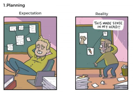 FF - Planning